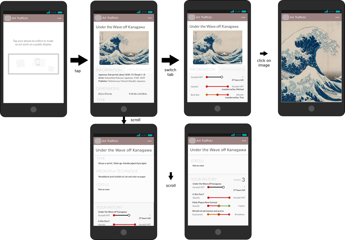Wireframes of the Art Traffickr app, in which a user collects Hokusai's Great Wave print